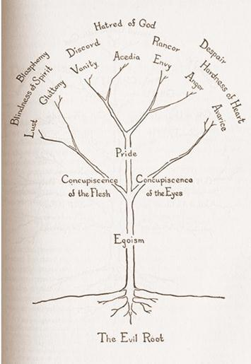 The Three Ages Of The Interior Life Volume 2 By Reverend Reginald Garrigou Lagrange O P